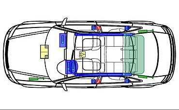 VerbandderinternationalenKraftfahrzeughersteller(VDIK)RettungsleitfändenfürausländischeKFZ-Hersteller